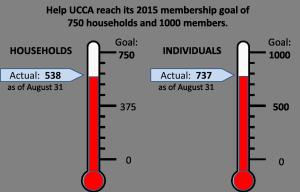 Final Membership Thermometer 2015